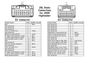 2005 Lexus Es330 Radio Wiring Diagram - Corolla Radio Wiring Diagram Further ford Alternator Wiring Diagram Rh Convertical Co 4e