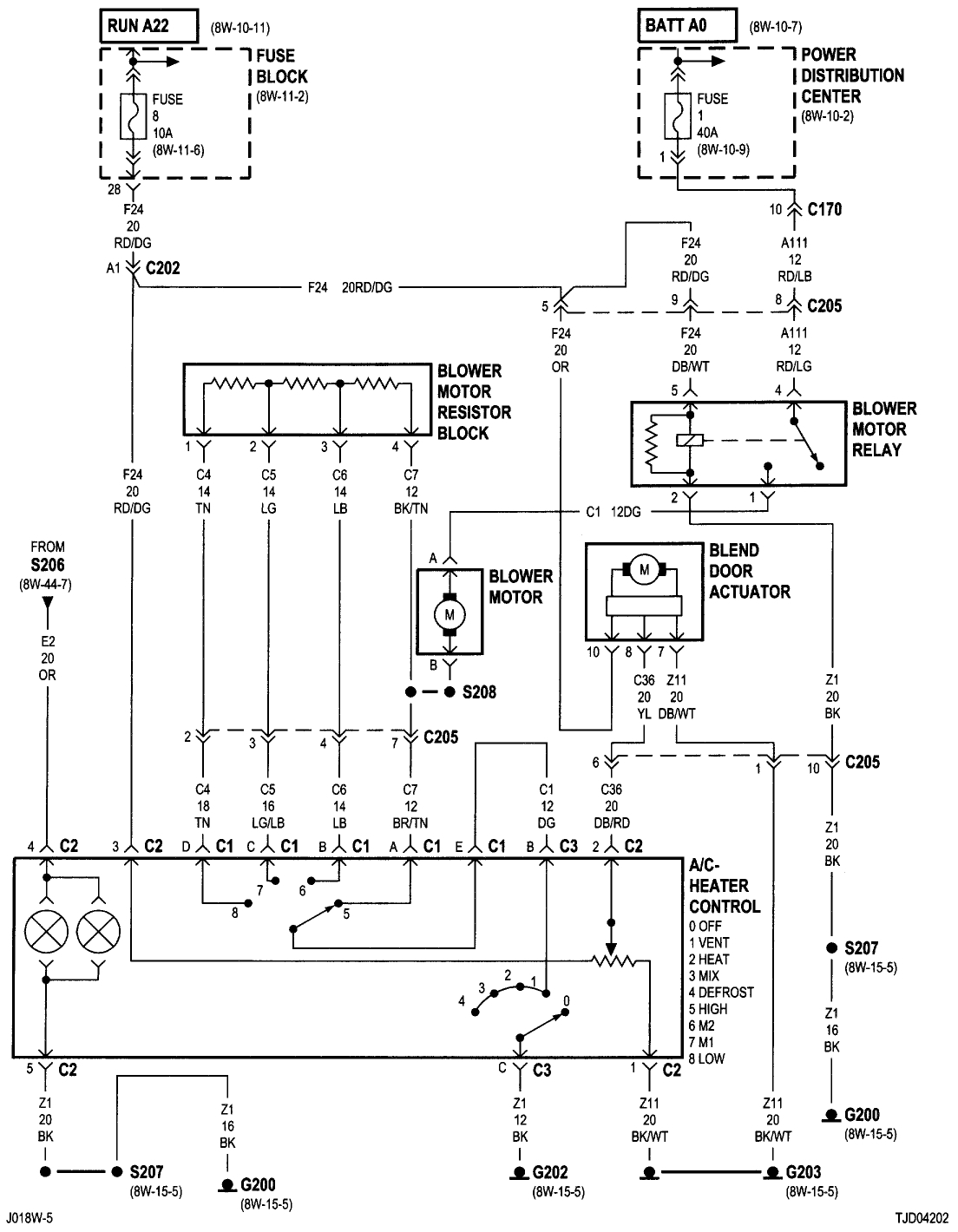 Jeep Liberty 2006 Wiring Diagram