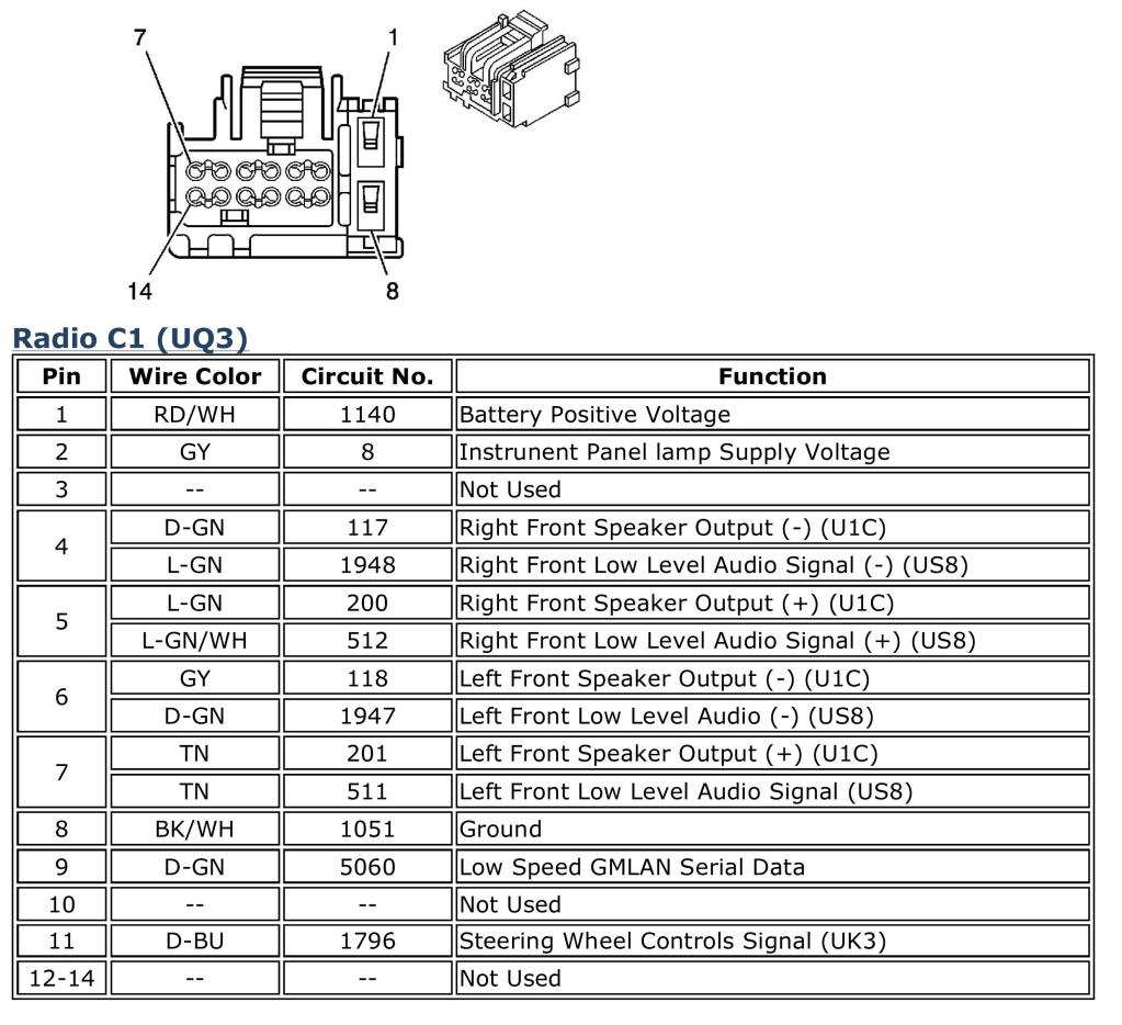 [DIAGRAM_34OR]  CA6BEE Stereo Wiring Diagram For Chevy Colorado | Wiring Library | 2008 Colorado Wiring Diagram |  | Wiring Library
