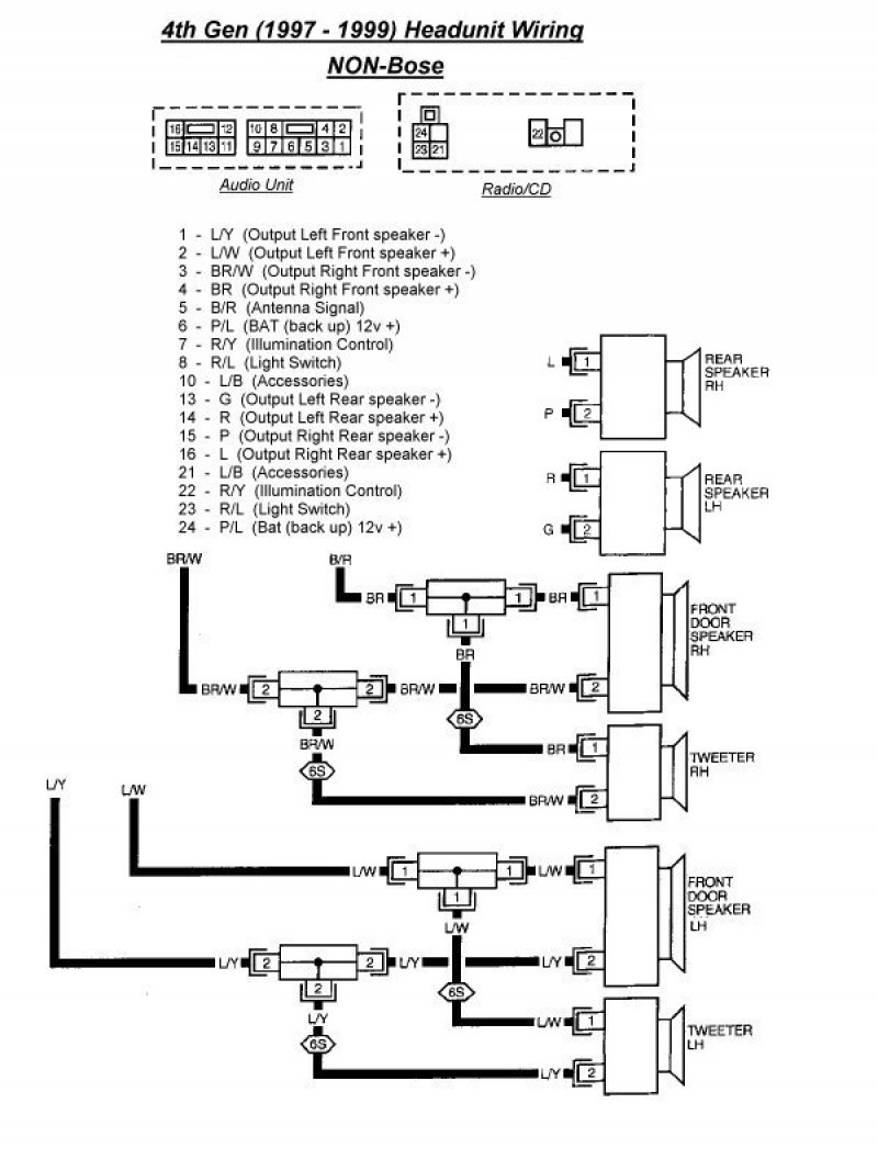 diagram] 2013 nissan rogue user wiring diagram full version hd quality wiring  diagram - iphonechicks.rapfrance.fr  database design tool