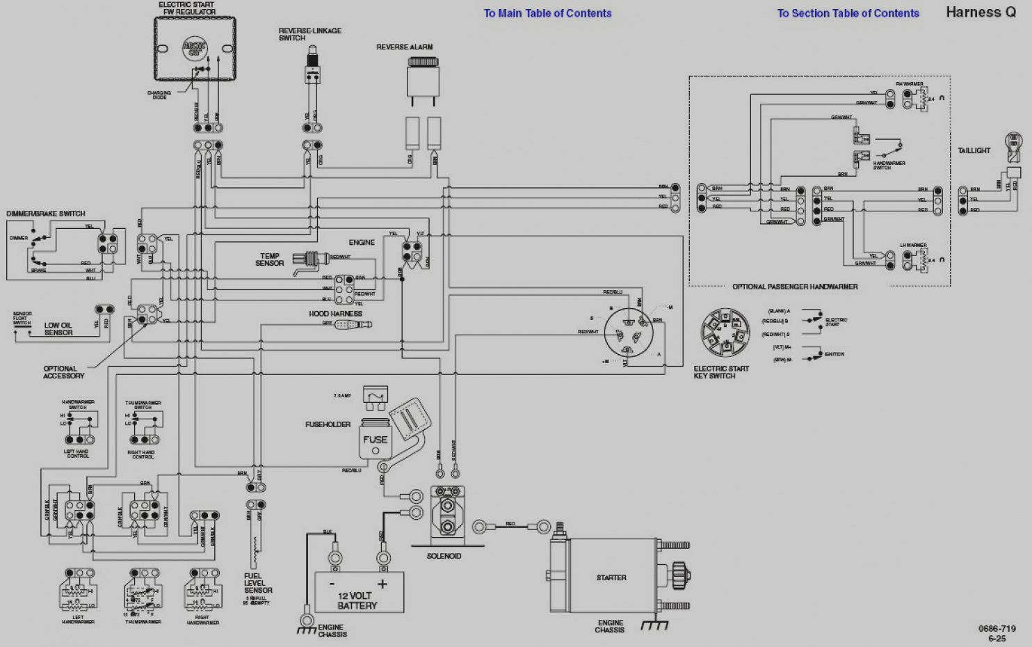 2005 Polaris Ranger Xp 700 Wiring Diagram - Wiring Diagrams Sourceaisdro.