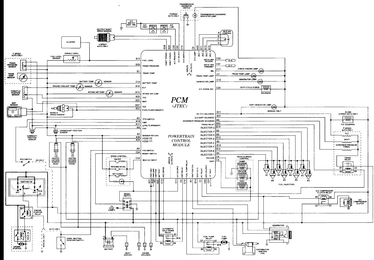 Diagram 85 Dodge Ram Wiring Diagram Full Version Hd Quality Wiring Diagram Saffdiagrambas Kuteportal Fr