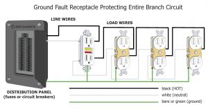 220 Breaker Box Wiring Diagram - Beautiful Circuit Breaker Panel Wiring Diagram Pdf Fair 220v 15d