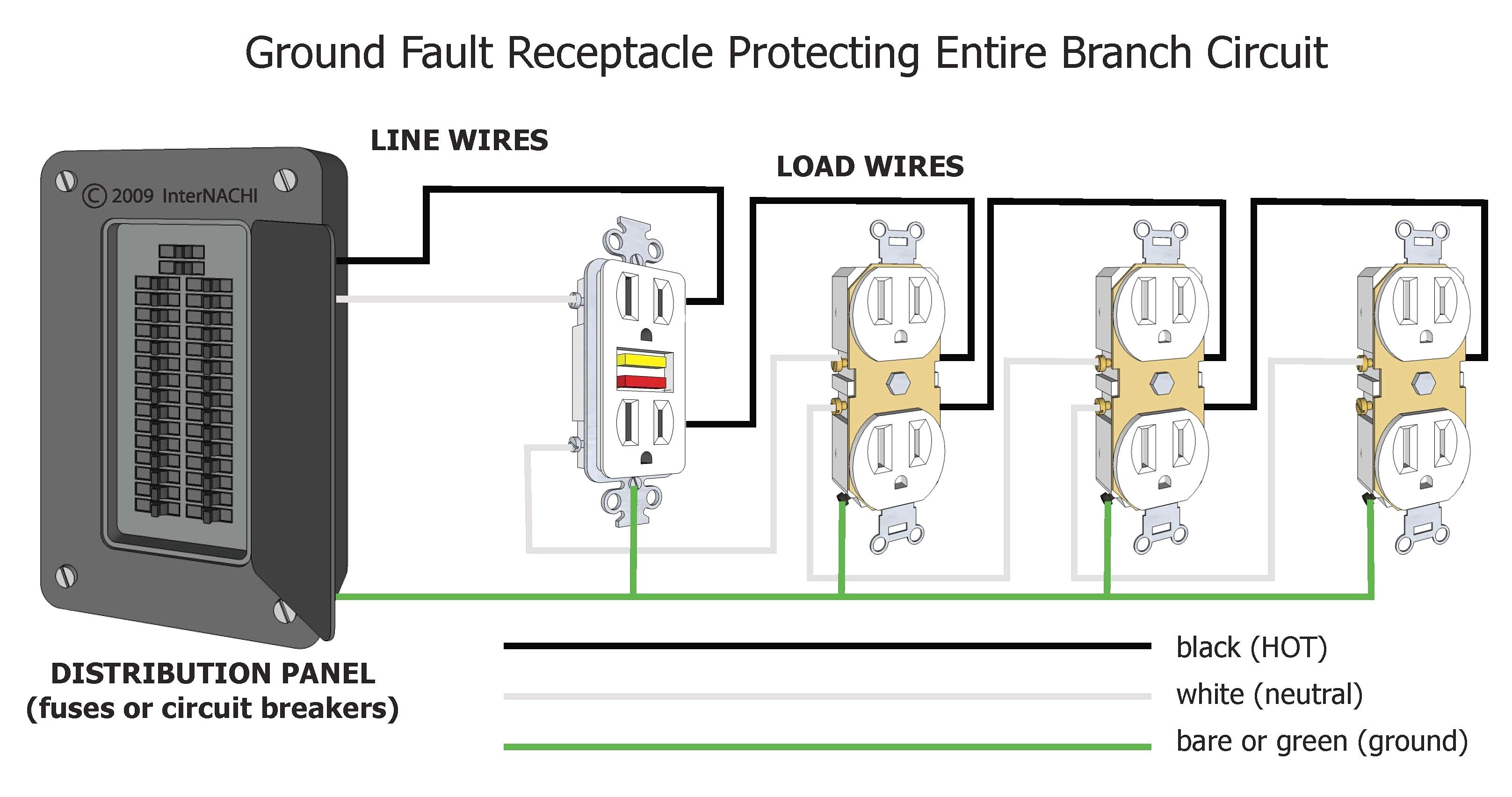 Circuit Breaker Wiring Diagram from wholefoodsonabudget.com