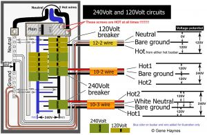220 Breaker Box Wiring Diagram - Residential Breaker Box 14s