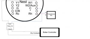 24vdc relay wiring diagram - wiring nest with 2 wire dry contact boiler 24v  transformer and