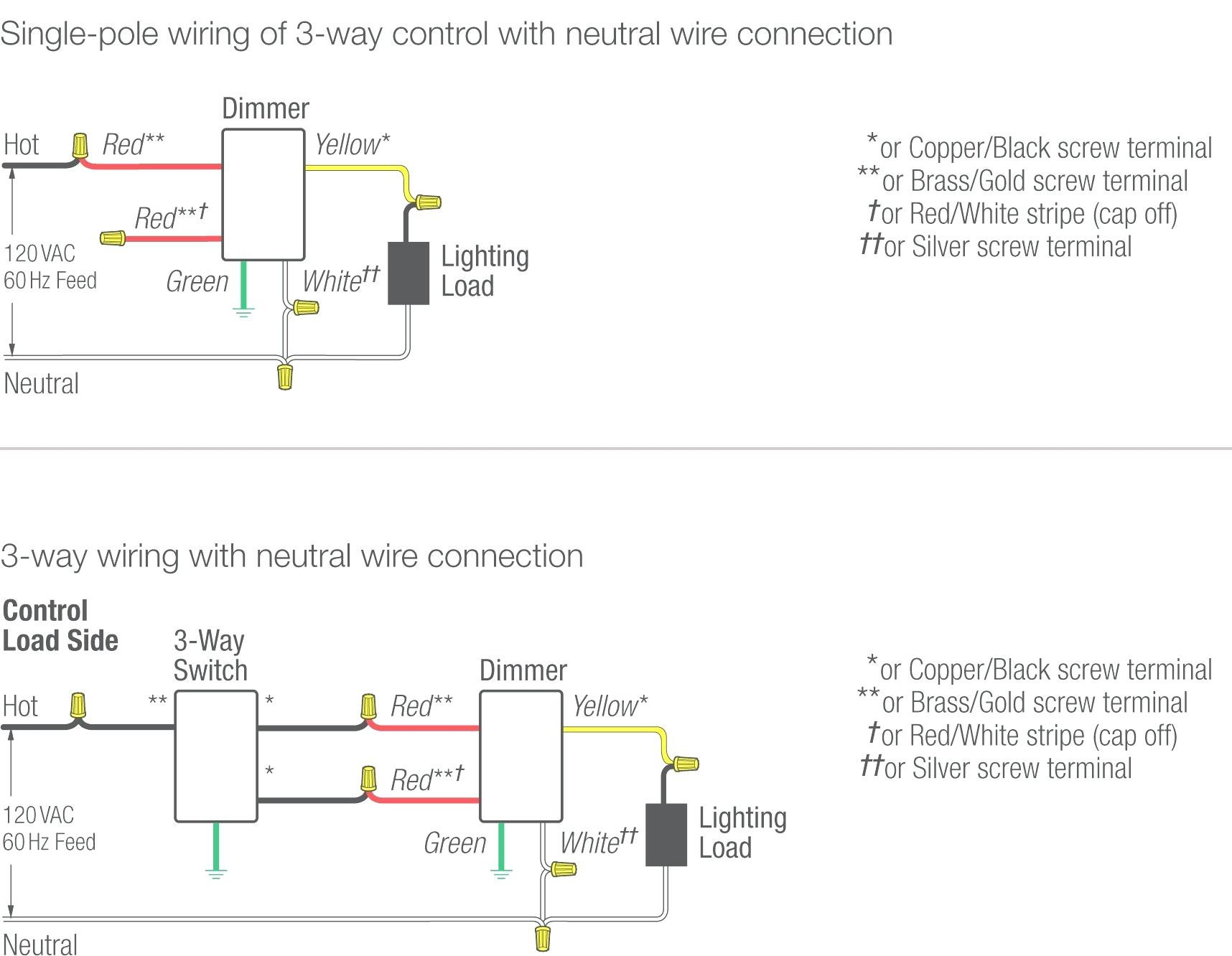 277v ballast wiring diagram Download-wiring diagram of exhaust fan refrence bathroom ideas 277v tov rh wheathill co 480 277V Wiring Diagram Advance Ballast Wiring Diagram 20-e