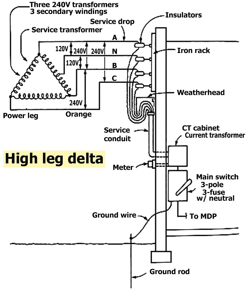 Diagram 3 Phase Control Transformer Wiring Diagram Full Version Hd Quality Wiring Diagram Susperin Oltreilmurofestival It