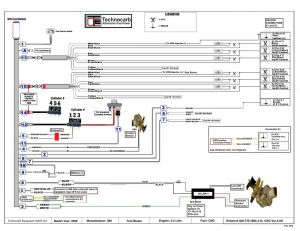 3 Phase Rotary Converter Wiring Diagram - Ronk Phase Converter Wiring Diagram 2 9l