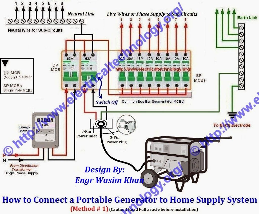 3 pole transfer switch wiring diagram Download-How to Connect Portable Generator to Home Supply System Three Methods connect portable generator to house power supply with change over system Do it You 1-f