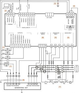 3 Pole Transfer Switch Wiring Diagram - Transfer Switch Wiring Diagrams Free Wiring Diagram Wire Rh Linxglobal Co 5o
