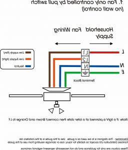3 Way Fan Switch Wiring Diagram - 1 Of 15 3 Speed Ceiling Fan Switch Wiring Diagram Gallery Inside Delightful 3 Wire Ceiling Fan 3a