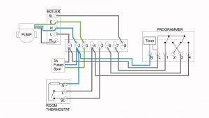 3 Zone Heating System Wiring Diagram - Wiring Diagram for S Plan Central Heating System 2017 Hive thermostat Wiring Diagram New Central Heating Electrical Wiring 3g