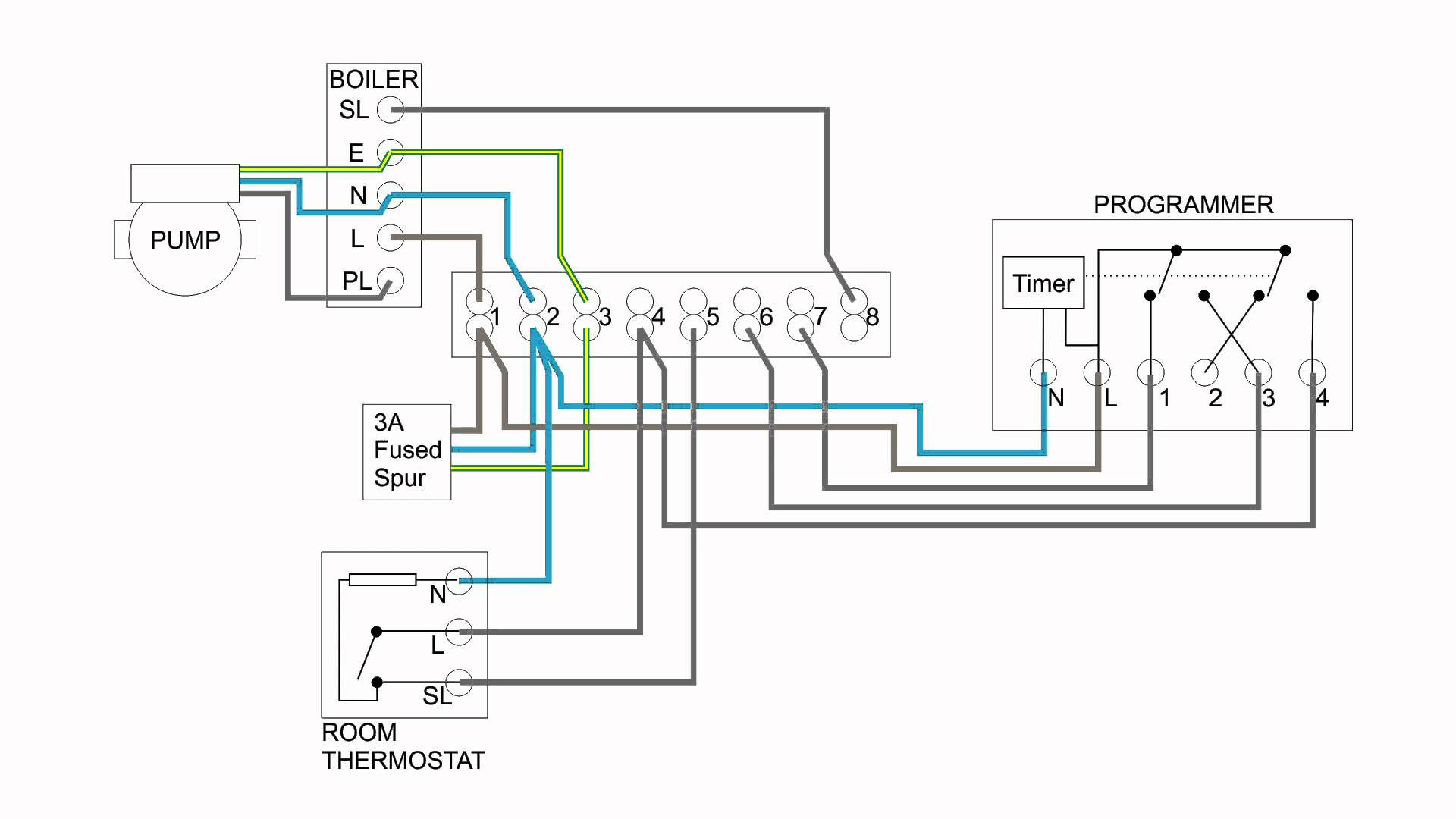 3 zone heating system wiring diagram collection