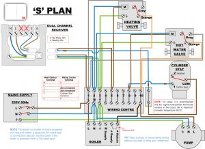 3 Zone Heating System Wiring Diagram - Wiring Diagram for S Plan Central Heating System Best Hive thermostat Wiring Diagram Valid Hive Wiring Diagram Bi Valid Bi 9r