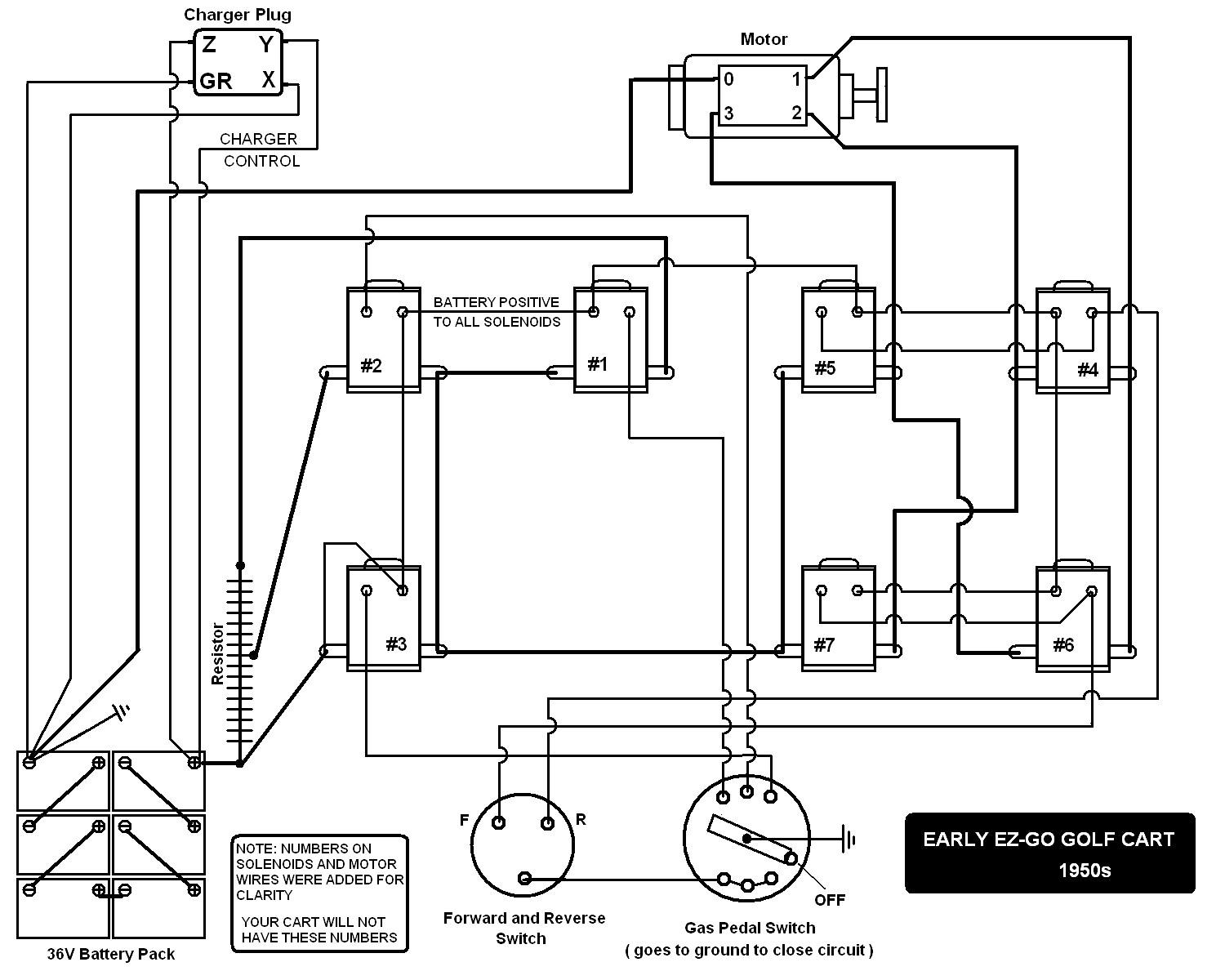 2006ezgo Cart 36 Volt Wiring Diagram