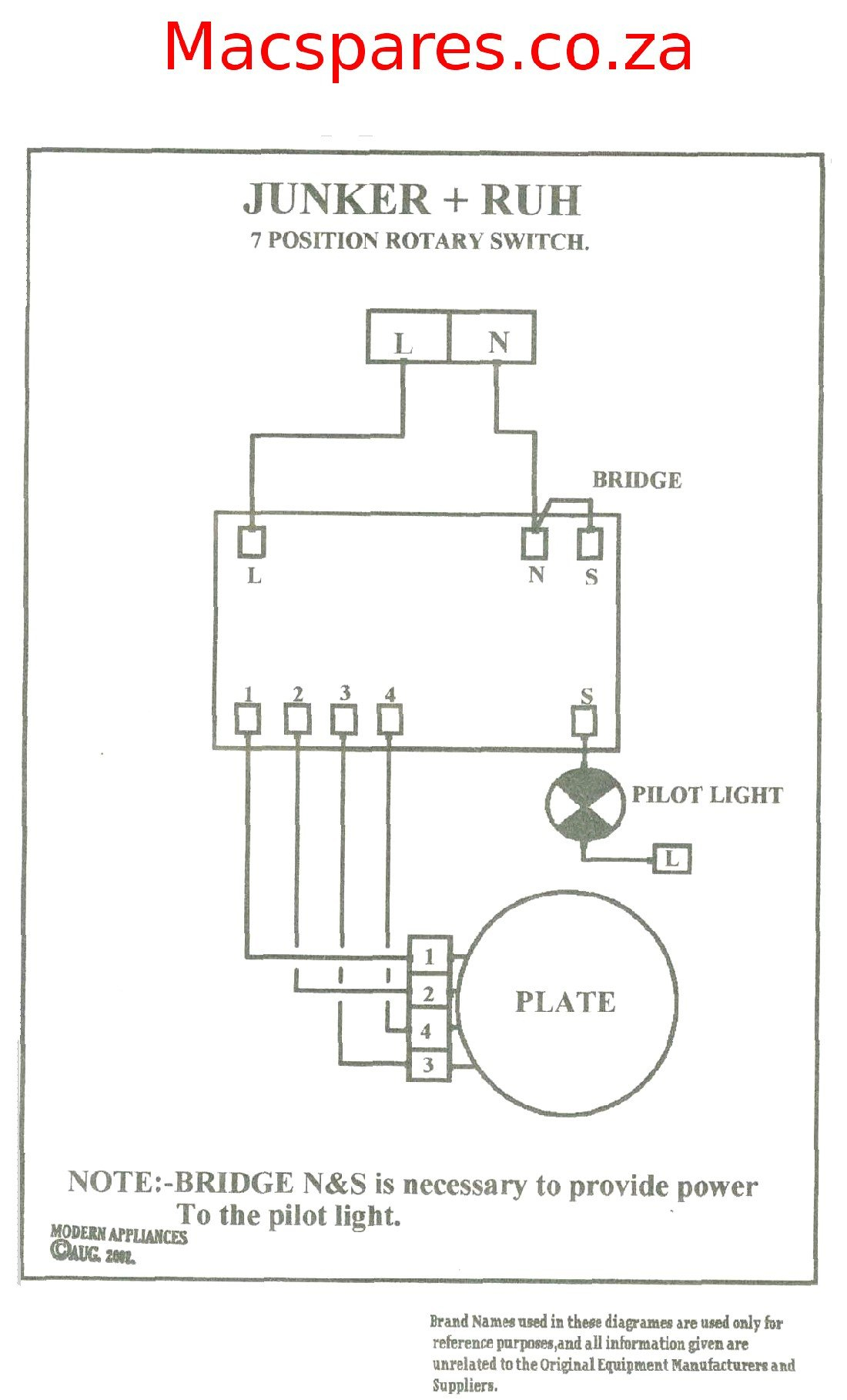 3 Position Rotary Switch Wiring Diagram from wholefoodsonabudget.com