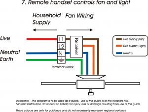 4 Wire Ceiling Fan Switch Wiring Diagram - 4 Wire Ceiling Fan Switch Wiring Diagram Fresh Striking 16m