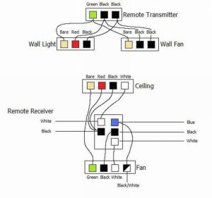4 Wire Ceiling Fan Switch Wiring Diagram - Ceiling Fan Speed Control Switch Wiring Diagram with Regard to the 14q