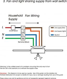 4 Wire Ceiling Fan Switch Wiring Diagram - Elegant 4 Wire Ceiling Fan Switch Wiring Diagram Inside 4h