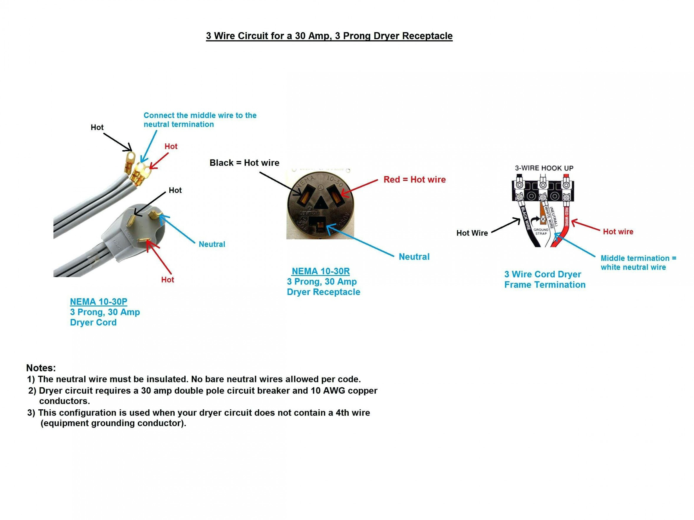 50 Amp Twist Lock Plug Wiring Diagram Sample