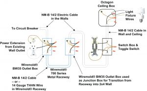 Amp Rv Plug Wiring Schematic on receptacle what size wire, receptacle for my class, transfer switch, diagram safari, plug end, automatic transfer switch, schematic for,