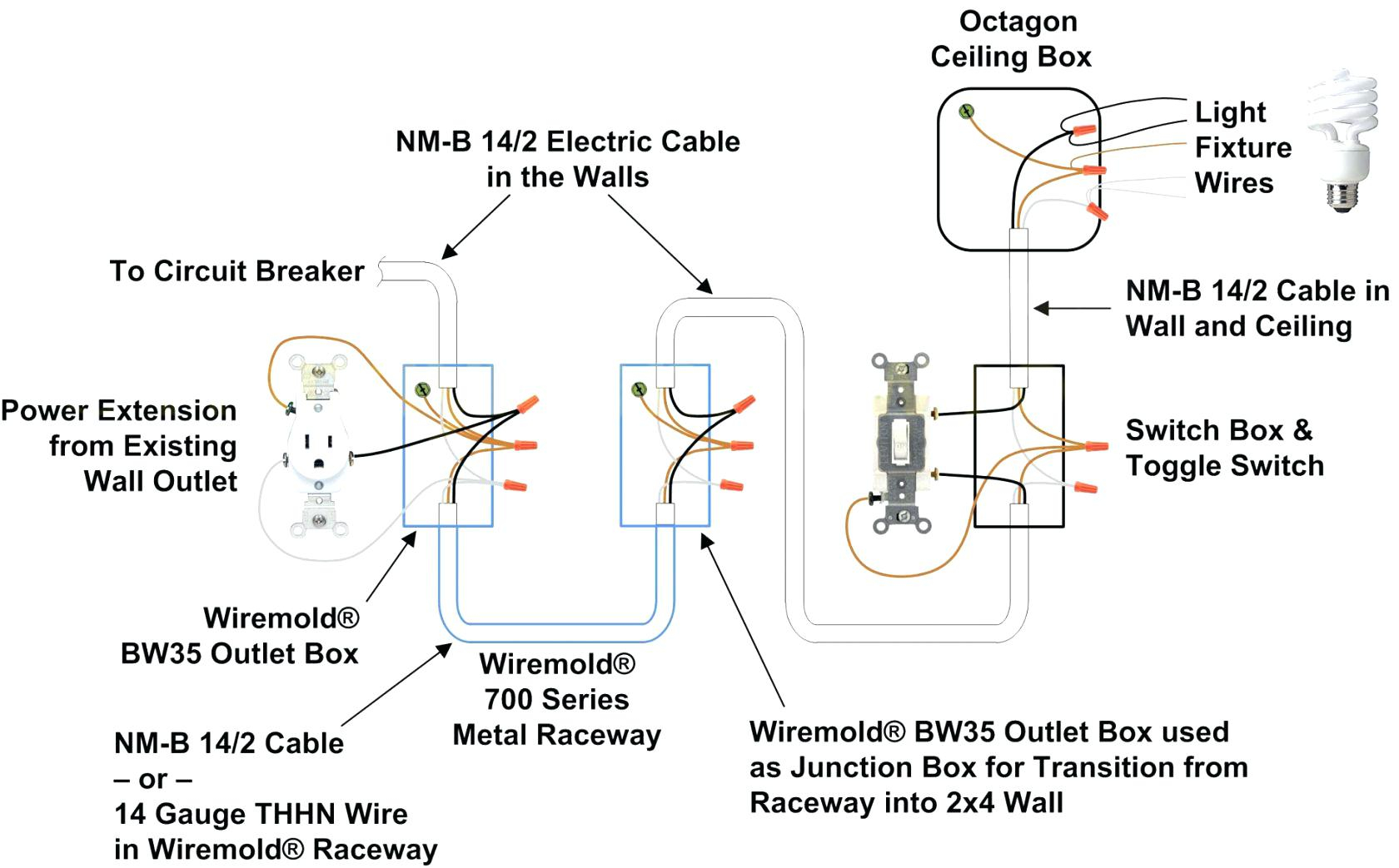 Wiring Diagram Light Switch And Receptacle from wholefoodsonabudget.com