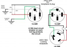 50 Amp Twist Lock Plug Wiring Diagram - Awesome 3 Prong Twist Lock Plug Wiring Diagram 6k