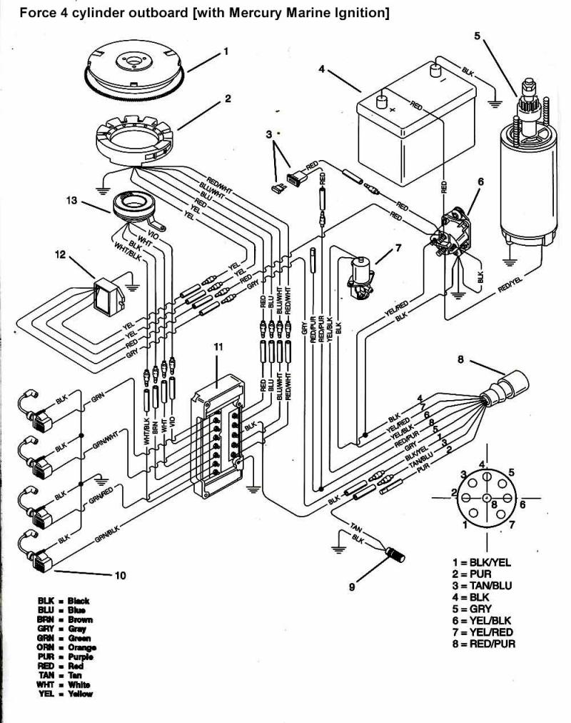29 Mercury Outboard Wiring Diagram
