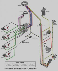 50 Hp Mercury Outboard Wiring Diagram - Mercury 40 Hp Wiring Diagram Wiring Diagram Library U2022 Rh Wiringhero today 50 Hp Mercury Outboard 18f