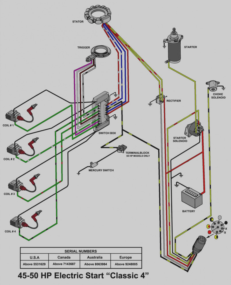 50 hp mercury outboard wiring diagram collection mercury marine wiring diagrams