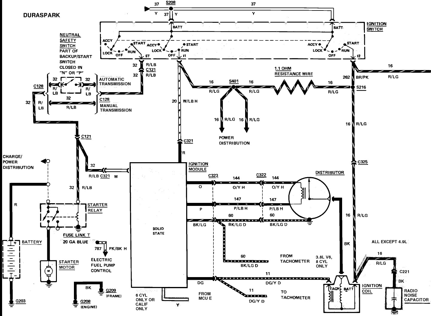 [QNCB_7524]  DIAGRAM] 94 F150 Ignition Switch Wiring Diagram FULL Version HD Quality Wiring  Diagram - ORBITALDIAGRAMS.SAINTMIHIEL-TOURISME.FR | Ignition Switch Schematic |  | Saintmihiel-tourisme.fr