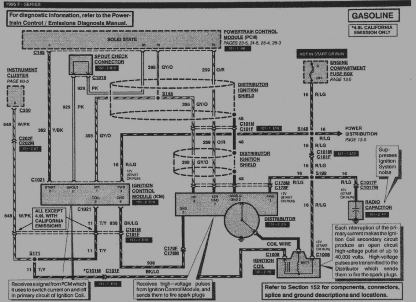 1980 Ford F 150 Ignition Wiring - wiring diagram solid-start -  solid-start.siamocampobasso.it | 1980 Ford Ignition Wiring Diagram Schematic |  | siamocampobasso.it