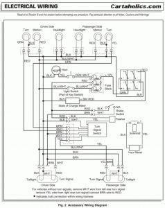 98 Ez Go Wiring Diagram - 98 Ezgo Txt Wiring Wire Center U2022 Rh Coffeevc Co Ezgo Battery Wiring Diagram 36 Volt Ezgo Wiring 10t