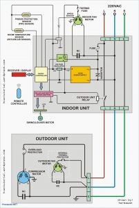 Aaon Rooftop Units Wiring Diagram - thermostat Wiring Diagram Explained New Trane thermostat Wiring Rh Wheathill Co Wiring Diagram for Trane 2twr1030a1000ab Trane Rtu Wiring Diagram 7s