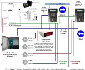 Access Control Card Reader Wiring Diagram - Access Control Systems Australia 17t