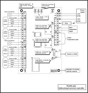 access control card reader wiring diagram collection. Black Bedroom Furniture Sets. Home Design Ideas