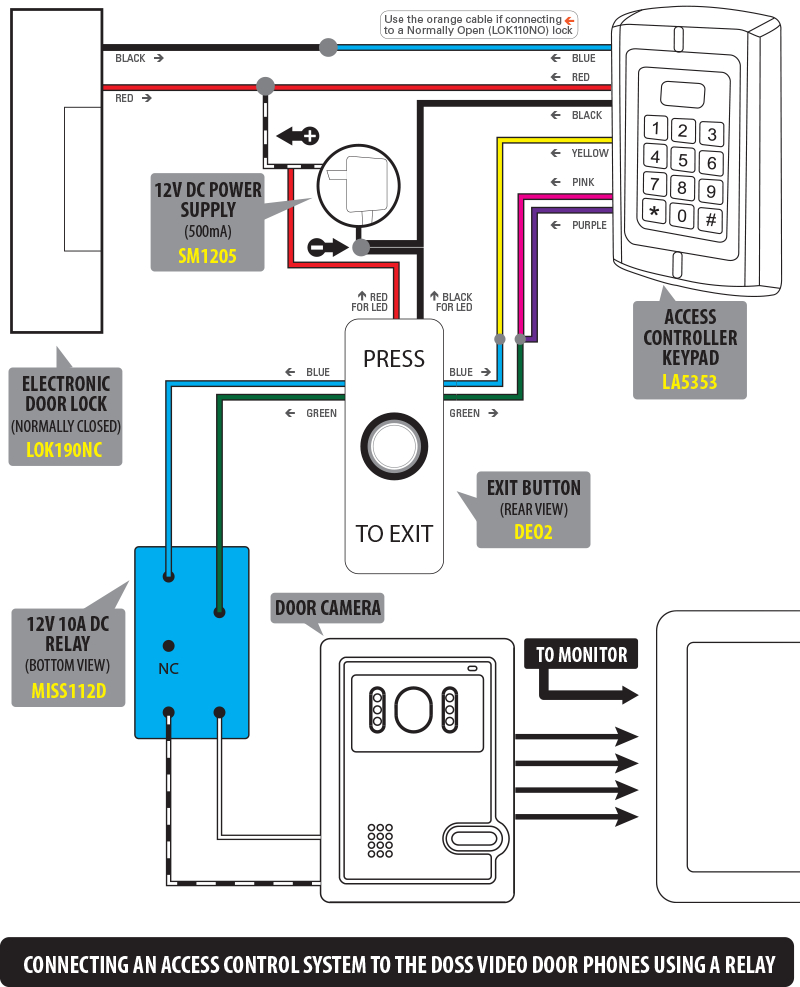 Access Control System Wiring Diagram Sample on