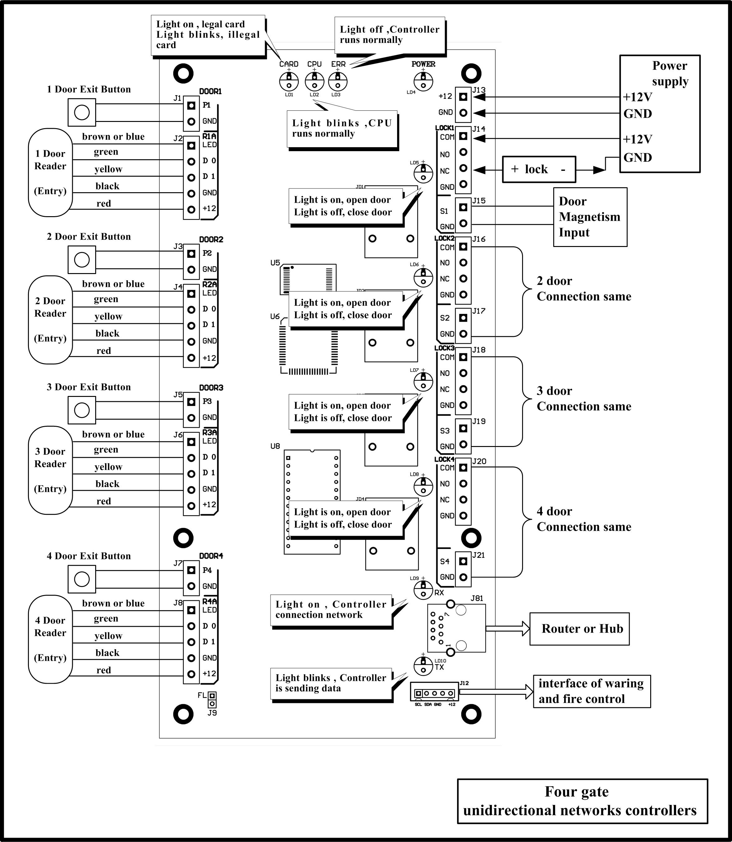 access control system wiring diagram sample. Black Bedroom Furniture Sets. Home Design Ideas