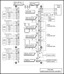 Access Control Wiring Diagram - Door Access Control System Wiring Diagram to 531 Bright with Lenel Lenel 2220 Wiring Diagram 9h