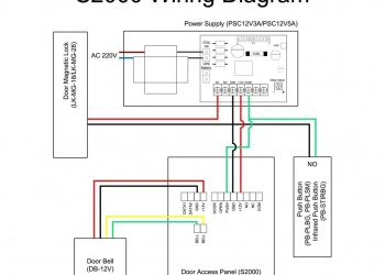 Access Control Wiring Diagram - Termination Diagram Lovely the Brilliant Door Access Control System Wiring Diagram with 38 Nice Termination 6o