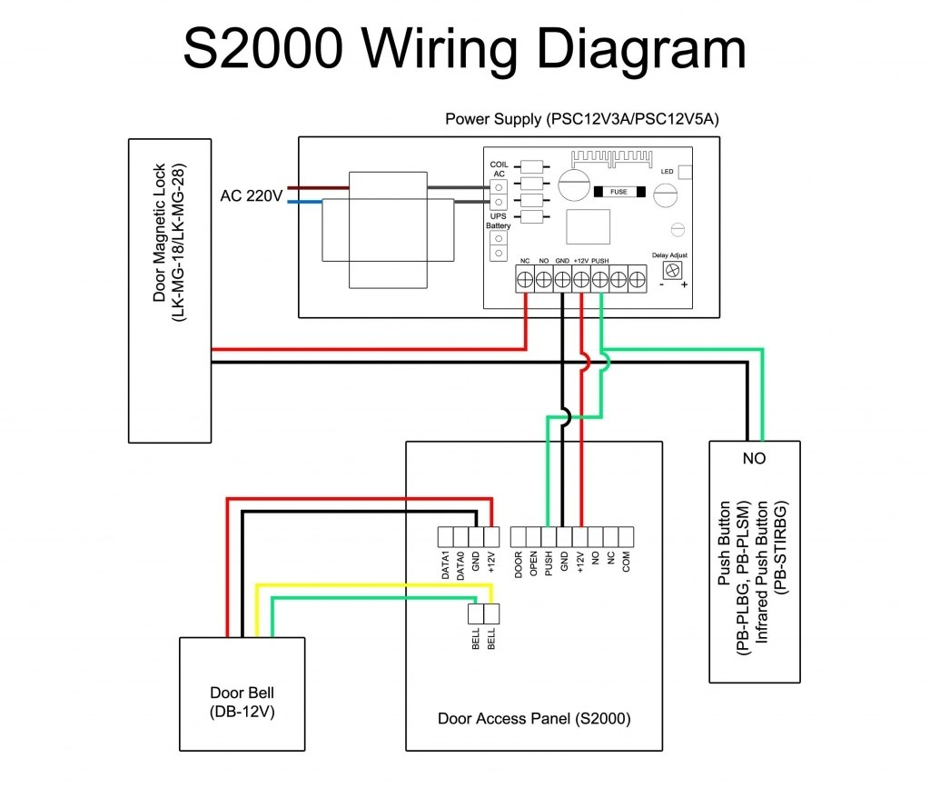 access control wiring diagram Download-Termination Diagram Lovely the Brilliant Door Access Control System Wiring Diagram with 38 Nice Termination 17-j
