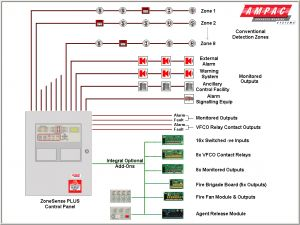 Addressable Fire Alarm System Wiring Diagram - Fire Alarm Wiring Diagram Schematic Collection Gst Conventional Smoke Detector Wiring Diagram 2 G 2m