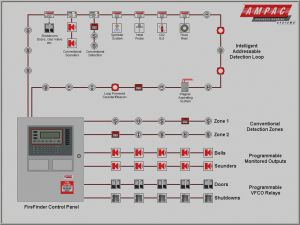 Addressable Fire Alarm System Wiring Diagram - New Addressable Fire Alarm Wiring Diagram Smoke Detector Webtor Me Pull 19q