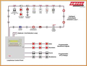 Addressable Fire Alarm System Wiring Diagram - Smoke Detector Wiring Diagram Pdf Jacuzzi In Fire Alarm within Best for Addressable 16r