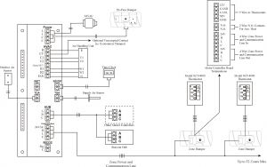 Adt Alarm System Wiring Diagram - Adt Wiring Diagram Download Wiring Diagram for Honeywell Alarm Refrence Adt Alarm Wiring Diagram Beautiful 12g