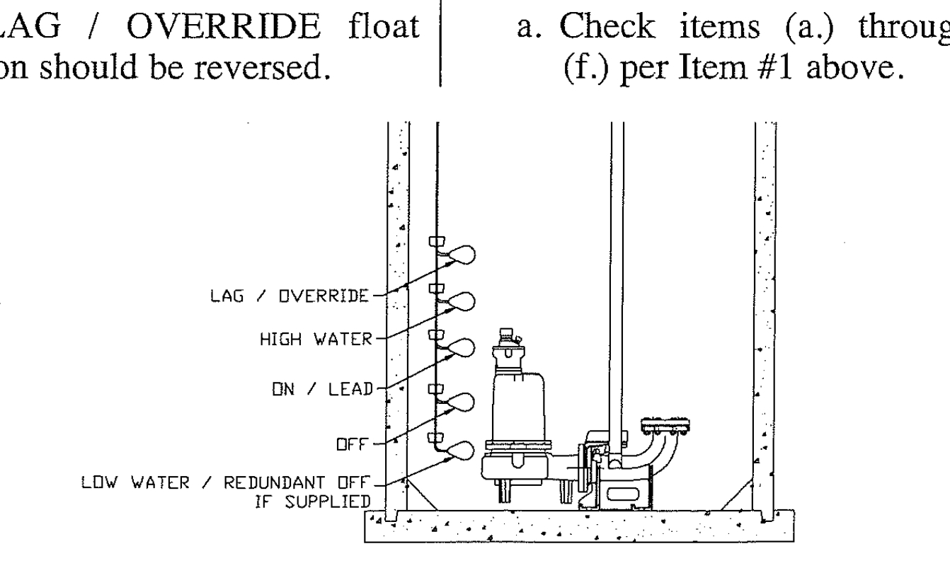 septic system wiring diagram aerobic septic system wiring diagram download #7
