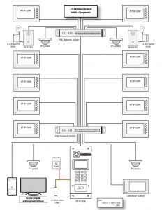 AiPhone Intercom Wiring Diagram - Luxury AiPhone Wiring Schematics Inspiration Electrical Circuit Wiring Diagram 220 13o