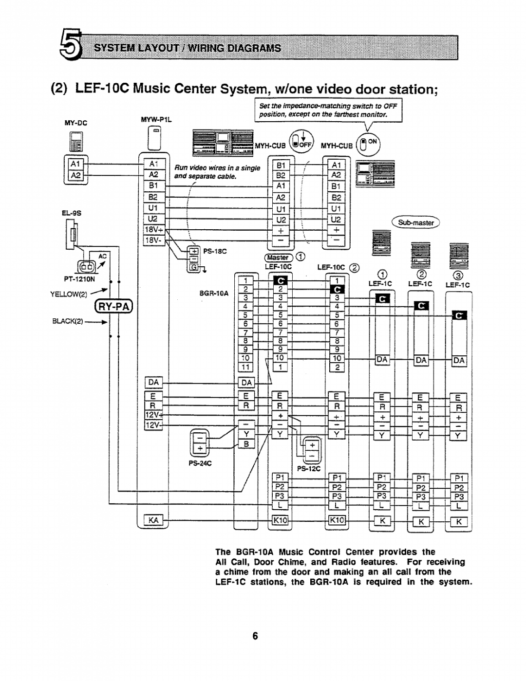 aiphone lef 10 wiring diagram Collection-AiPhone Lef 10 Wiring Diagram Best Diagram Lee Dan Audio and Video Apartment Inter S 12-f
