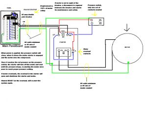 Air Compressor Motor Starter Wiring Diagram - Air Pressor Wiring Diagram 230v 1 Phase 20b